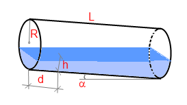 Inclined cylindrical tank