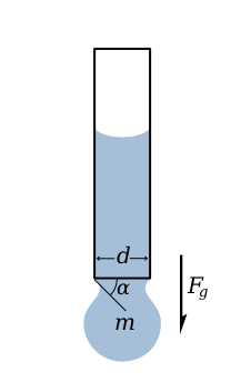 4 image 1 mot solution 431 jdrb