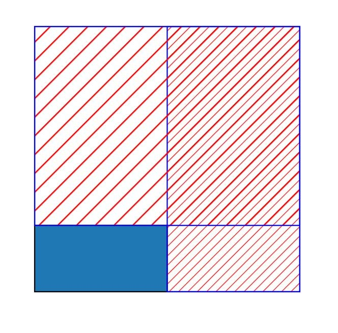 Keep track of overlapping rectangles