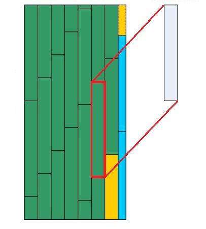 Calculator Laminate Flooring, Laminate Flooring Calculator